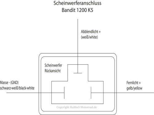 LSL Scheinwerfer Anschlussplan