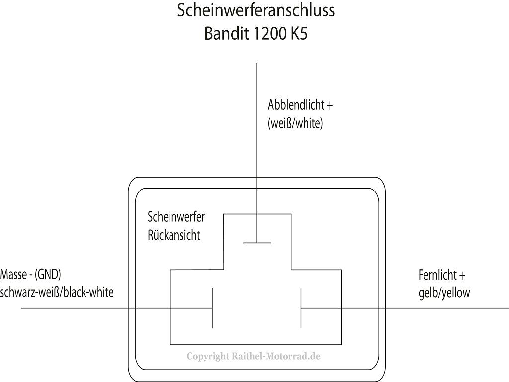 Beste Scheinwerfer Schaltplan Tutorial Bilder - Elektrische ...