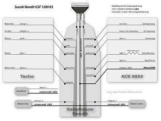 Anbauanleitung Acewell Dashboard ACE-5855