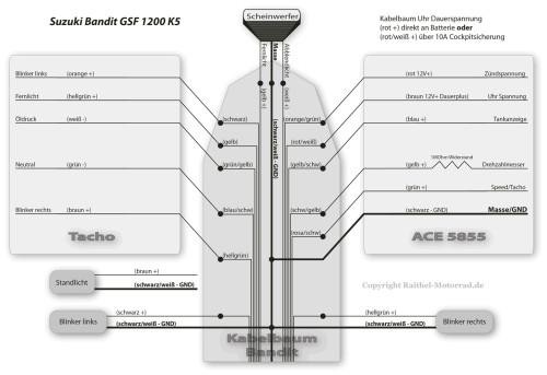 Schaltbild Bandit 1200 K5 - Acewell 5855